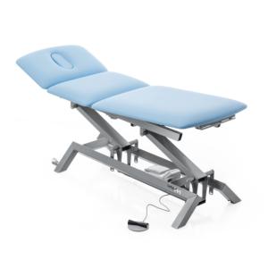 Table thérapeutique C3